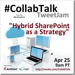 CollabTalk tweetjam april 2017