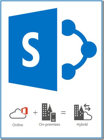 SharePoint Hybrid extended logo